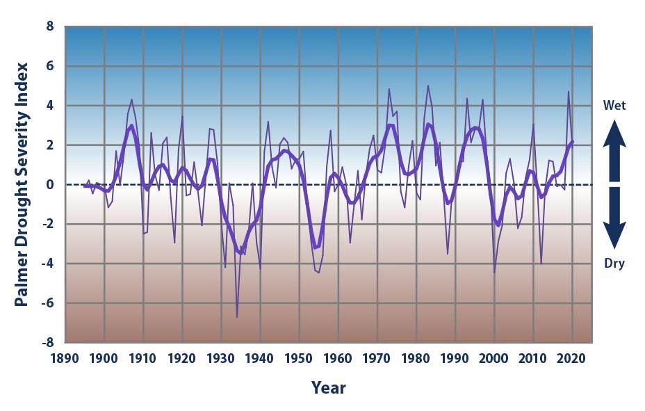 palmer-drought-index-USA.png